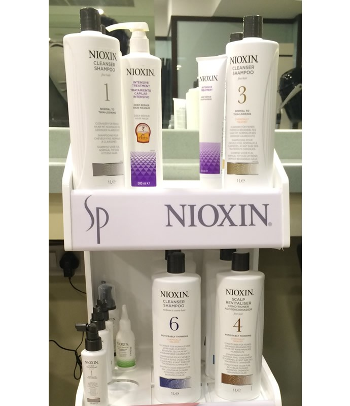 The Nioxin System Range