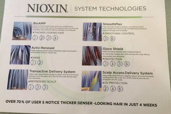The Nioxin Hair Treatment Steps for hair strengthening.