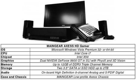 Maingear_Axess_HD_Gamer_PC-thumb-450x266