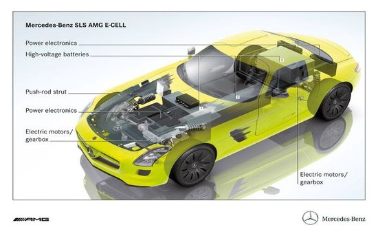 Mercedes-Benz-SLS-AMG-E-Cell-prototype-5-thumb-550x343