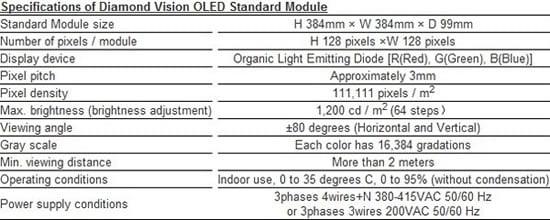 Mitsubishi_modular_OLED_display_2