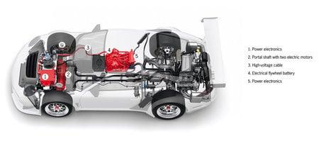 Porsche_911_GT3-R_Hybrid_race_car3-thumb-450x199