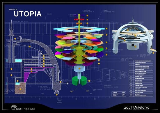 Project-Utopia-from-BMT-Nigel-Gee-6-thumb-550x388