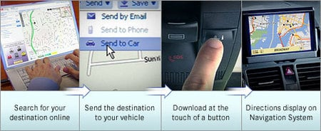 "Mercedes-Benz,Google and Yahoo help you with ""Search & Send"" -"