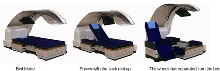 robotic-bed-panasonic-3-up-thumb-450x145