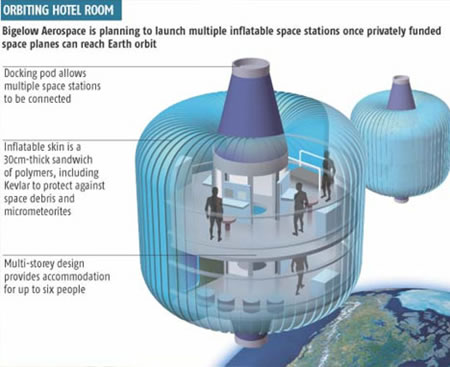 space-hotel-room-launch1