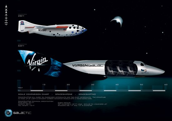 Virgin Galactic Gateway To Space Opens Up As The World S