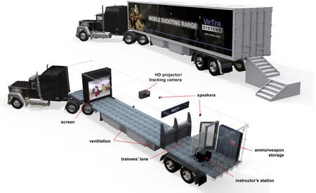 VirTra Systems' mobile live-fire training simulation trailer -