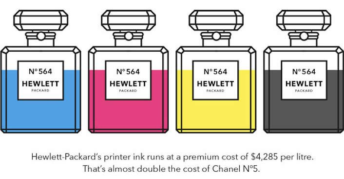 Ridiculously expensive Printer ink packaged like Chanel no. 5 : Luxurylaunches