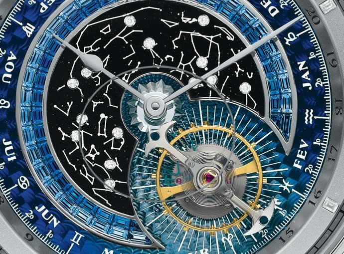 Watches Zodiac Complication
