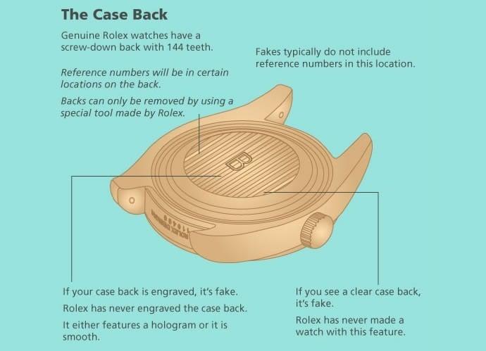 rolex-case-back