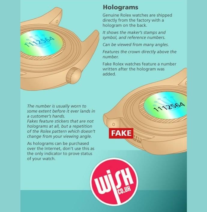 rolex-hologram