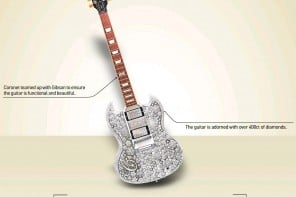 diamond-studded-guitar-1