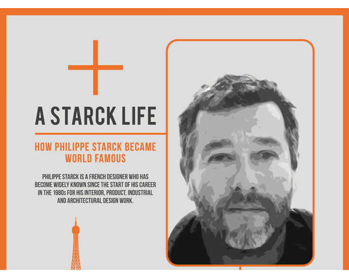 Infographic - Everything you wanted to know about Philippe Starck : Luxurylaunches