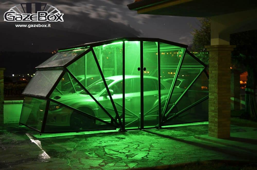GazeBox for car 2