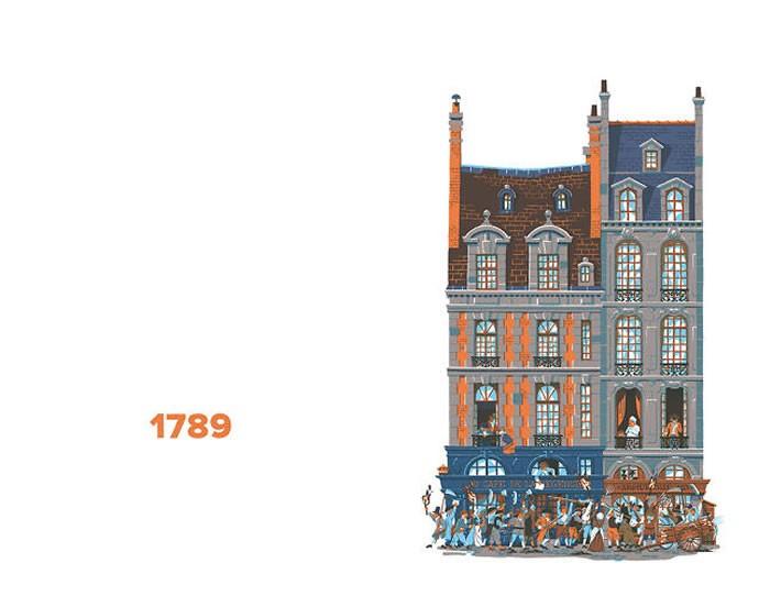 Paris Architecture (2)