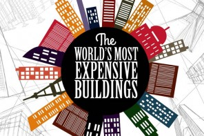 most expensive bbuilding 1