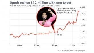 oprah-twitter