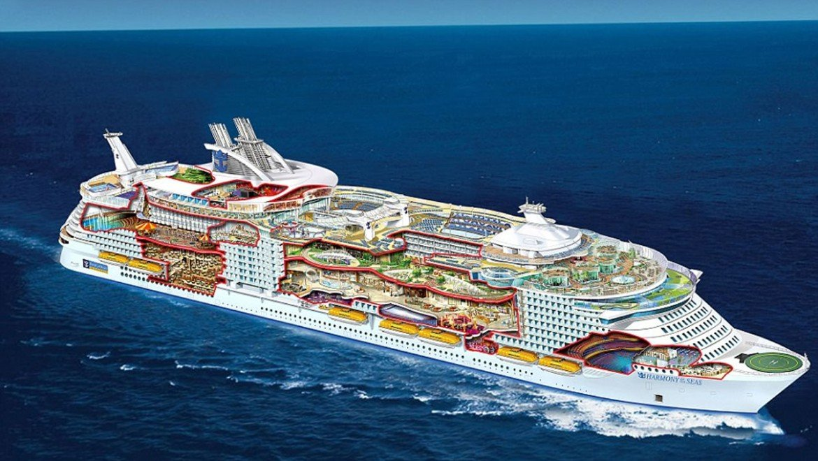 Take A Look Inside The Worlds Largest Cruise Ship Its So Big - Pictures of the inside of a cruise ship