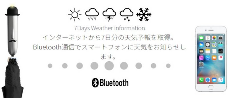smart-umbrella-2