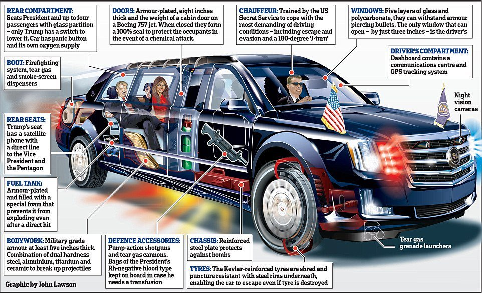 7 Mind Blowing Safety Features Of Cadillac One The