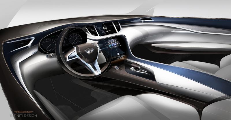 The plush interiors of the 2019 Infiniti QX50 SUV are ...